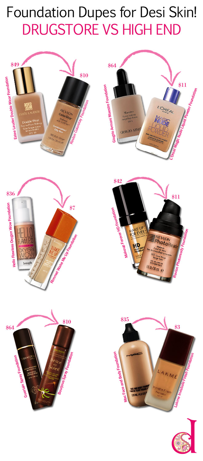Foundation Dupes For Desi Skin Drugstore Vs High End Desibeauty Blog