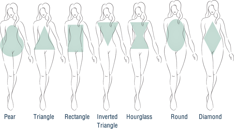 a-different-body-types